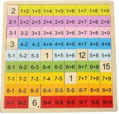 Table Addition/subtraction, ADEX