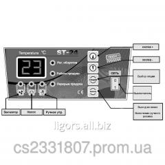 Control units for boilers