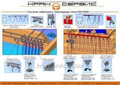 Системи електроживлення кранів