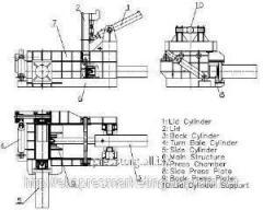 Пресс пакетировочный ENERPAT SMB-F315
