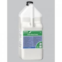 Cleaning products for meat industry