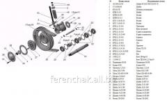 Component parts for mowers