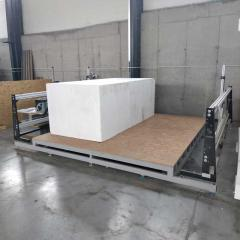 The machine for selection of KAM-GM-3100P channels