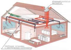 Системы кондиционирования и вентиляции,