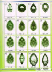 Production from artificial needles, production of