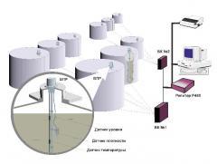 Complex of REZERVUAR-Z liquids of the accoun