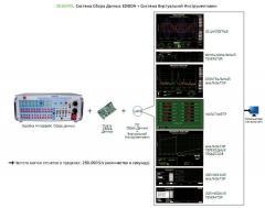 Technical educational oborudovaniye:edas/VIS