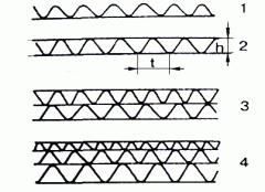 Production of gofrolist, gofroyashchik of any