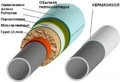 Keramoizol - thermal insulation of pipelines of