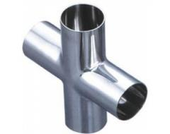 Fittings for food processing equipment