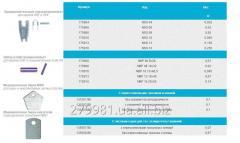 Remkomplekta and label of NIRO