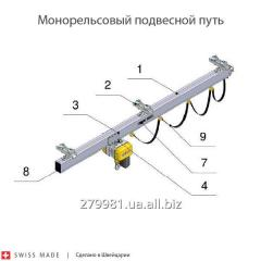 Determination of parameters of suspended crane