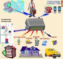 Basic komplek GSM alarm system