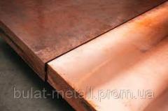 Plate copper (copper)