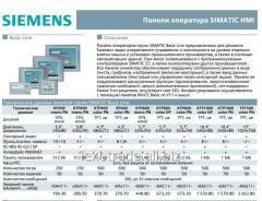 Панели оператора SIMATIC HMI