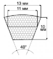 Belts SPA profile