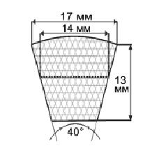 Belts SPB (UB) profile