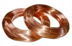 Copperplated welding wire