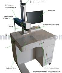 Fiber-optical laser marker of SL20FL