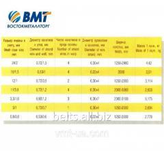 Сетка конвейерная (тросиковая) 3/1 мм ТУ 14-4-460-88
