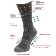 Tracking socks