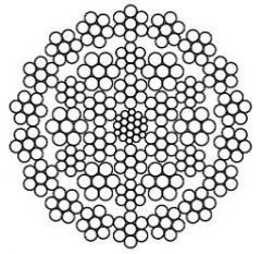 КАНАТ СТАЛЬНОЙ  ОЦИНКОВАННЫЙ STS 008   8х7(1+6)+6х7(1+6)/6х6(1+5)+6х7(1+6)+1х19(1+6+6/6)