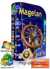 Forex adviser of Magelan v3.0