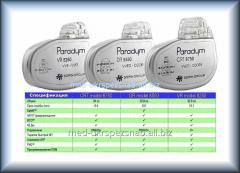 Имплантируемый кардиовертер-дефибриллятор SORIN PARADYM DR 8550