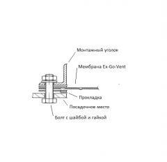 Вироби з металів (металовироби)