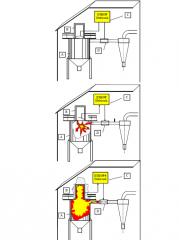 Клапани трубопровідні