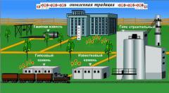 Кострыжевский комбинат строительных материалов