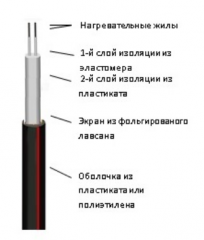 Нагревательная кабельная секция Эксон-2 16,5 600