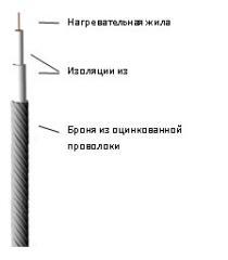Нагревательный кабель для наружный поверхностей Эксон Б