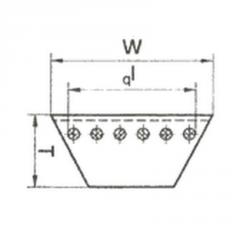 Полиуретан каишка и кръгли клин серия EN