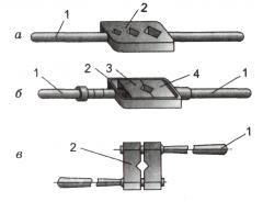 Метчикодержатель М1-М12 G 1/8-G 1/4 , арт. 12951