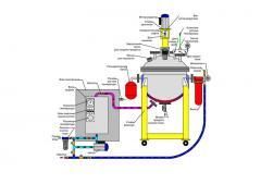 Реакторная установка 63 л .