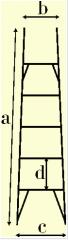 Лестницы диалектрические навесные