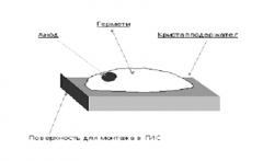 Диод СВЧ варакторный ААГЛ.432.124.001