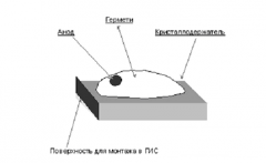 Смесительно-детекторный диод