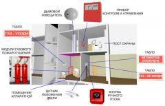 Системы пожаротушения: водяное,газовое,порошковое