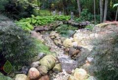 Искусственные водоемы, Проектировка садовых