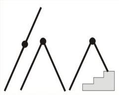 Телескопическая лестница SVELT SERAFINA MIX 8+8