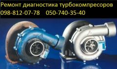 Турбина toyota 22449417201-30101