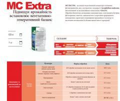 Биостимулятор MC Extra