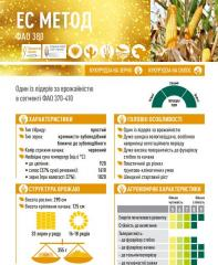 Семена кукурузы ЕС МЕТОД