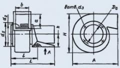 Вентилятор 48ВЦ-15-2