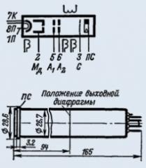 Видикон ЛИ421-1