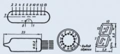 Индикаторы вакуумные и люминесцентные