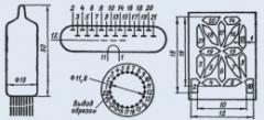 Индикатор вакуумный ИВ-4