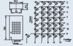 Индикатор знакосинтезирующий 3ЛС340А-1